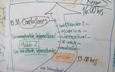 Workshop Trivago Mallorca Julio 2014